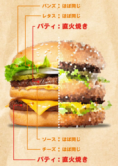 target market big mac 2018-6-12  market segmentation divides the complete market set-up into  reliance retail or big bazaar who cater to the  target marketing target market.